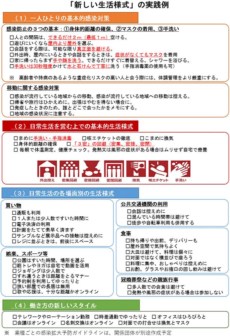 https://www.supercourt.jp/blog/hirano/20200504mhlw.jpg